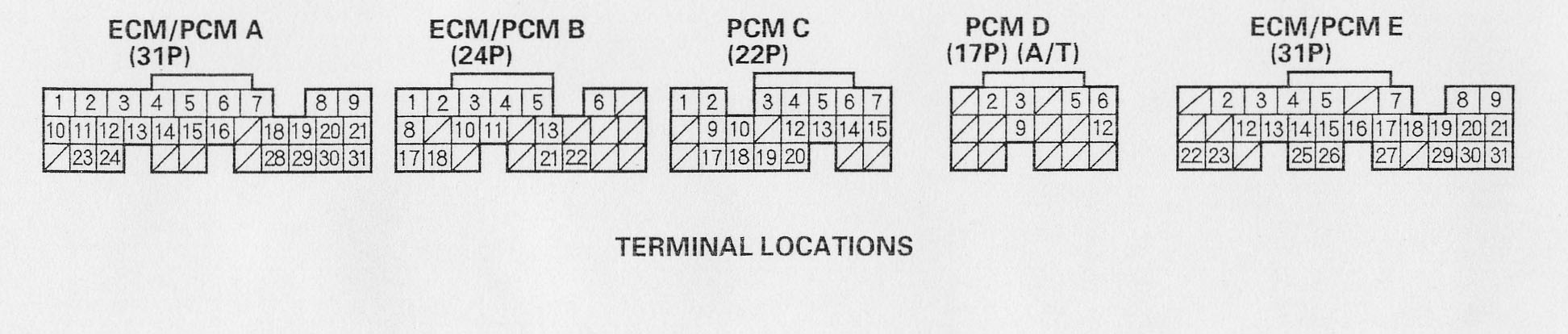 Plug_locations prc ecu pinout honda tech honda forum discussion 2001 honda civic ecu wiring diagram at fashall.co